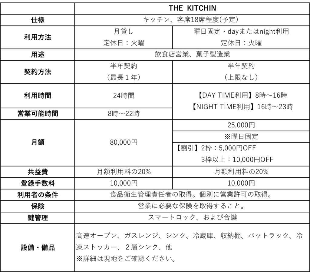 キッチン料金表